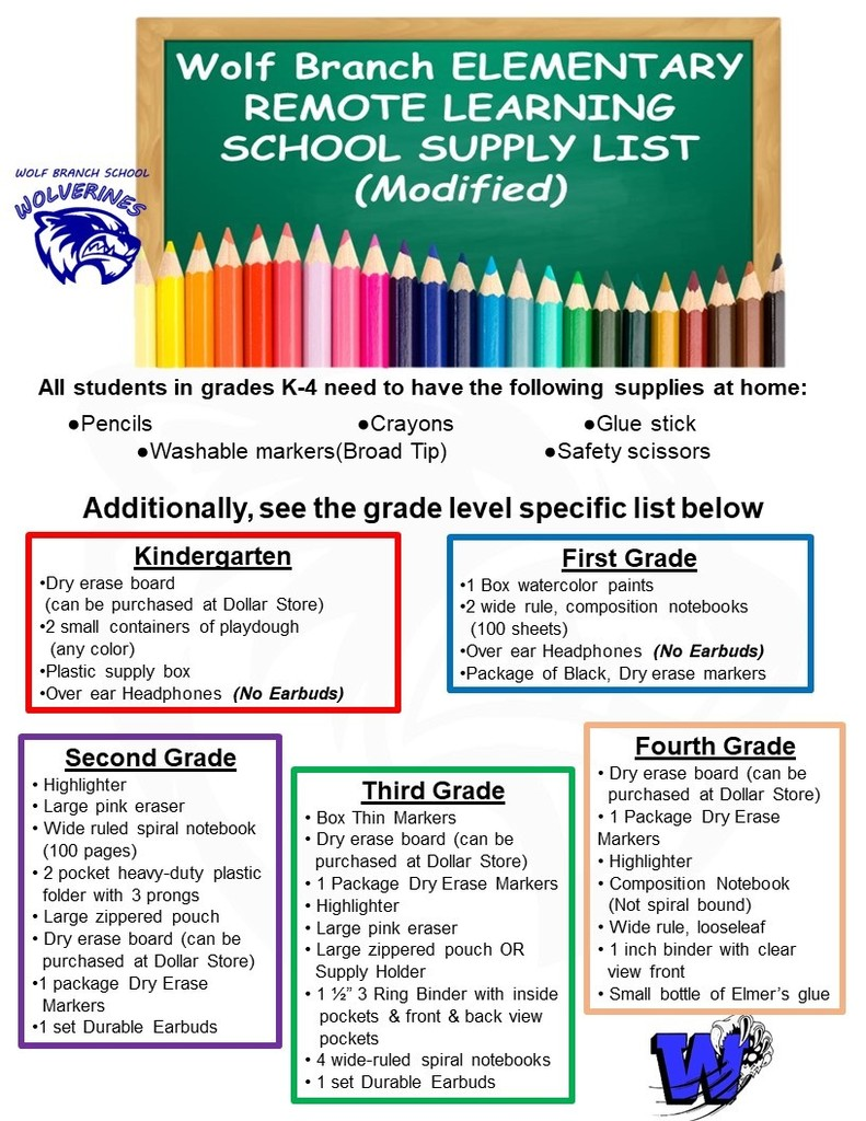 Wolf Branch Elementary Remote Learning School Supply List (Modified)